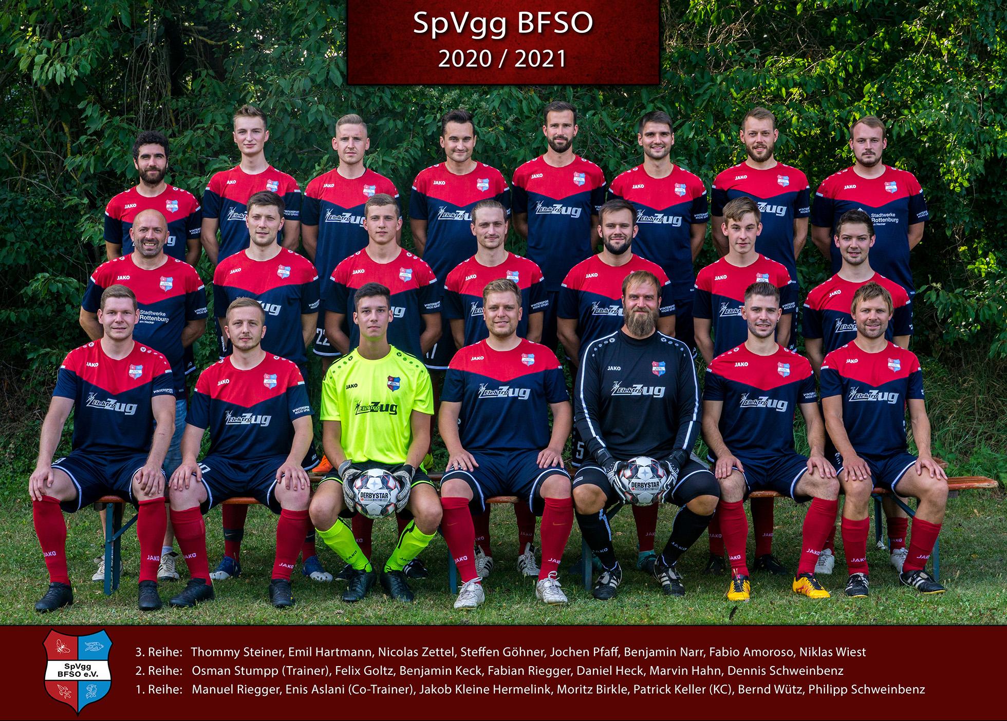 Mannschaftsfoto SpVgg BFSO